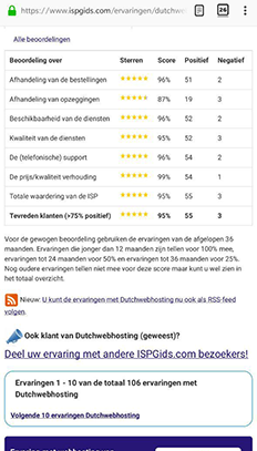 Contact Dutchwebhosting